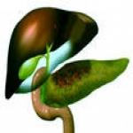 Панкреатит - лечение народными средствами